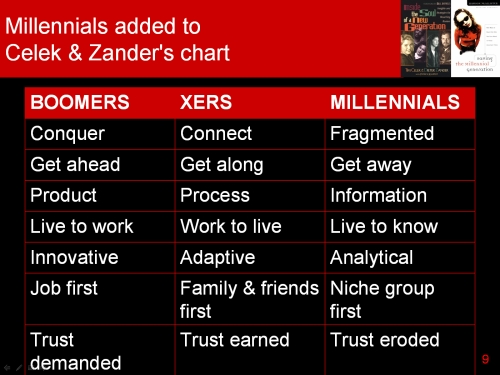 border line personalities generation cultural shifting